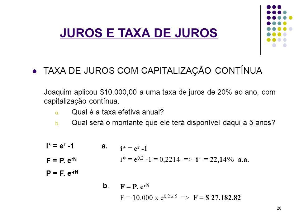 JUROS E TAXA DE JUROS TAXA DE JUROS COM CAPITALIZAÇÃO CONTÍNUA