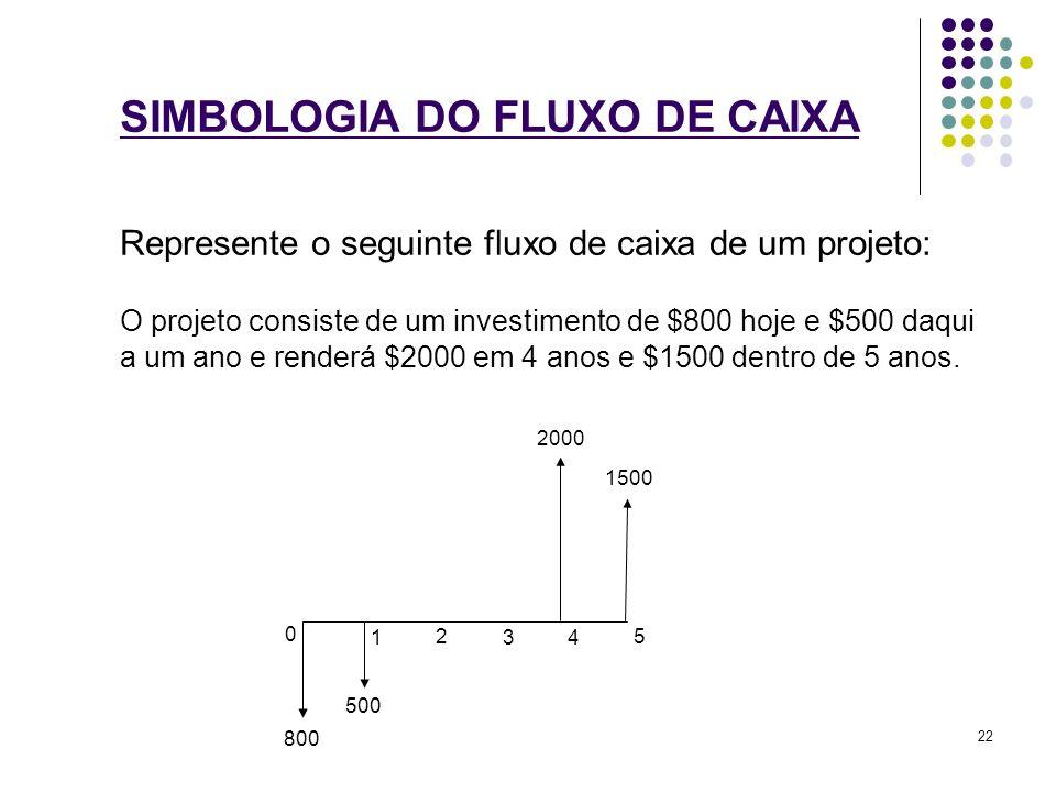 SIMBOLOGIA DO FLUXO DE CAIXA