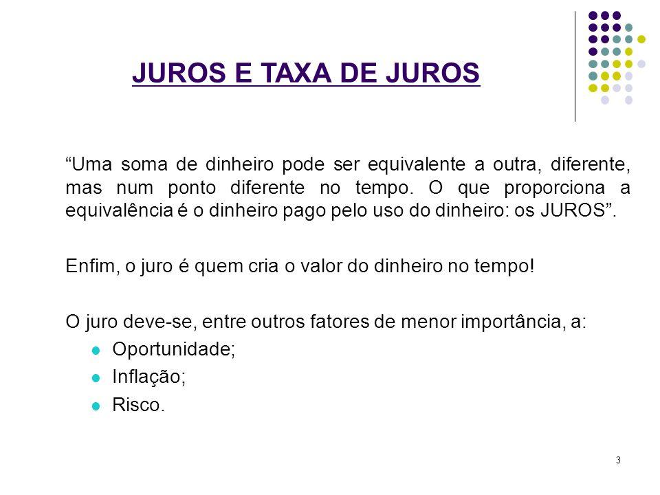 JUROS E TAXA DE JUROS