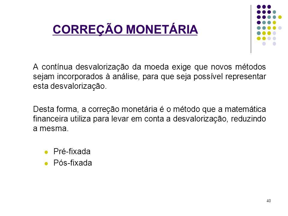 CORREÇÃO MONETÁRIA