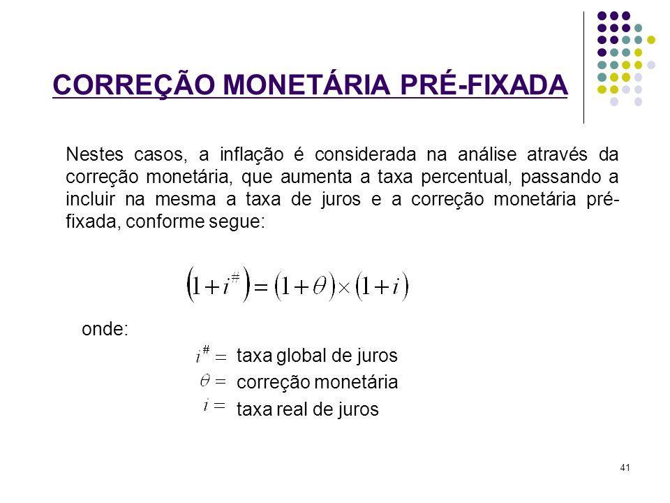 CORREÇÃO MONETÁRIA PRÉ-FIXADA