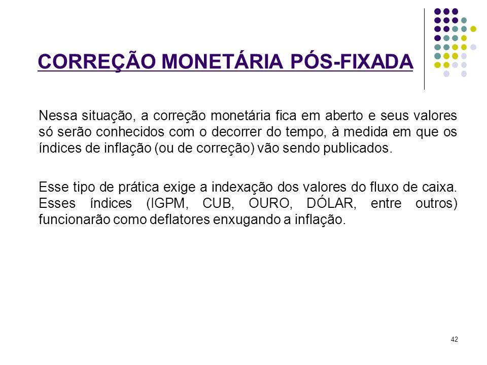 CORREÇÃO MONETÁRIA PÓS-FIXADA
