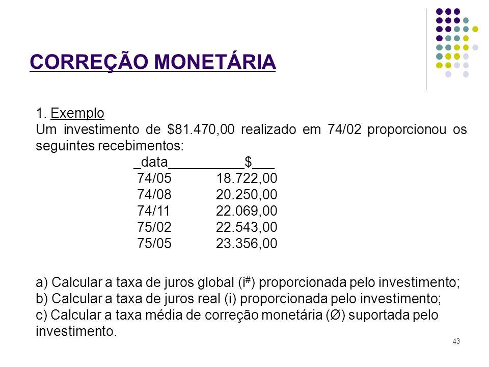 CORREÇÃO MONETÁRIA 1. Exemplo