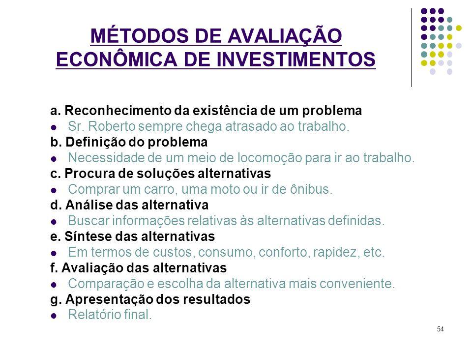 MÉTODOS DE AVALIAÇÃO ECONÔMICA DE INVESTIMENTOS