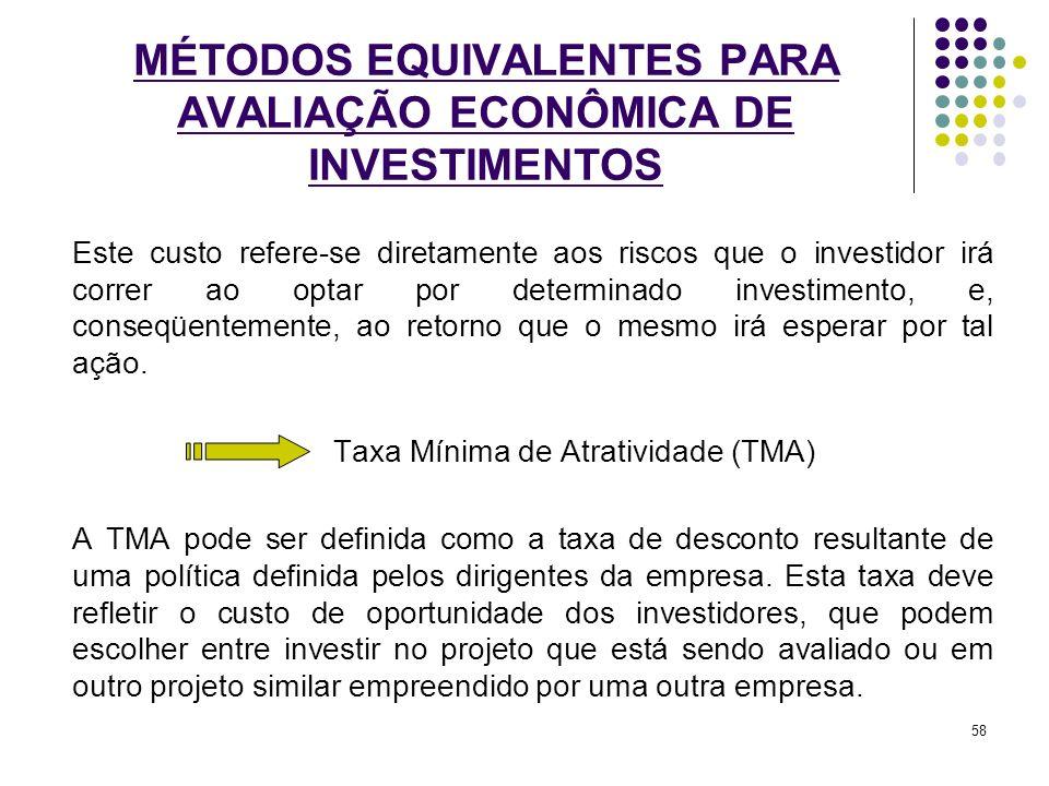MÉTODOS EQUIVALENTES PARA AVALIAÇÃO ECONÔMICA DE INVESTIMENTOS