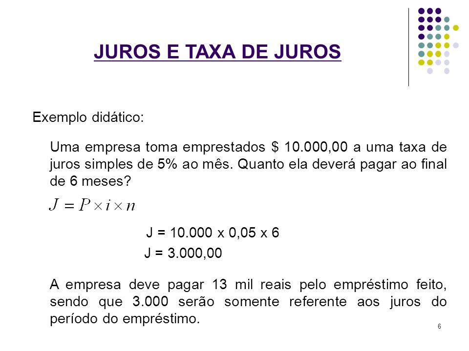 JUROS E TAXA DE JUROS Exemplo didático: