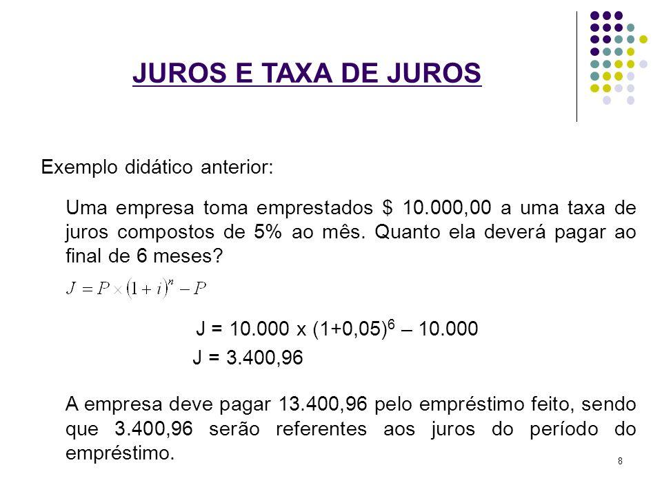 JUROS E TAXA DE JUROS Exemplo didático anterior: