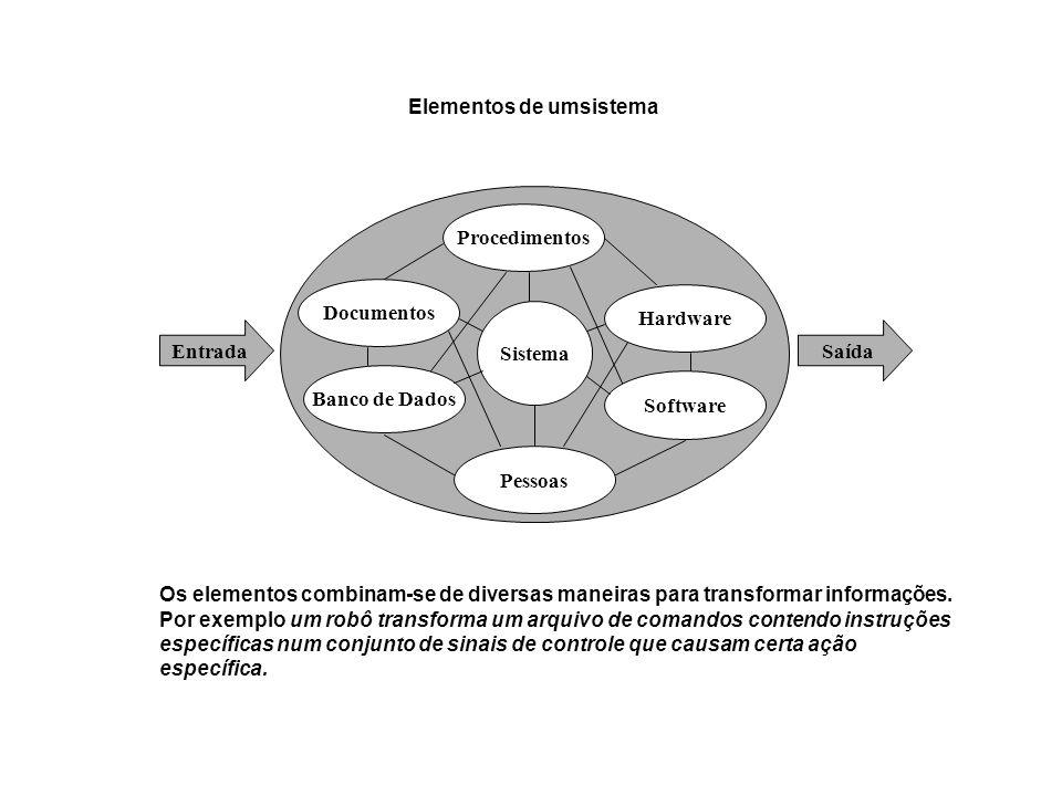 Elementos de umsistema