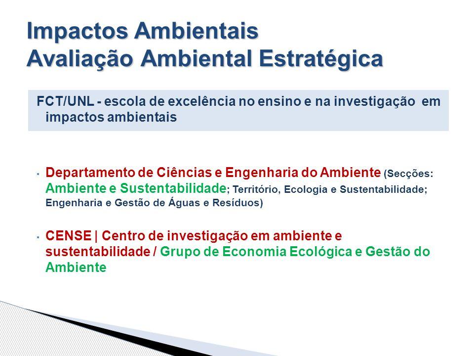 Impactos Ambientais Avaliação Ambiental Estratégica