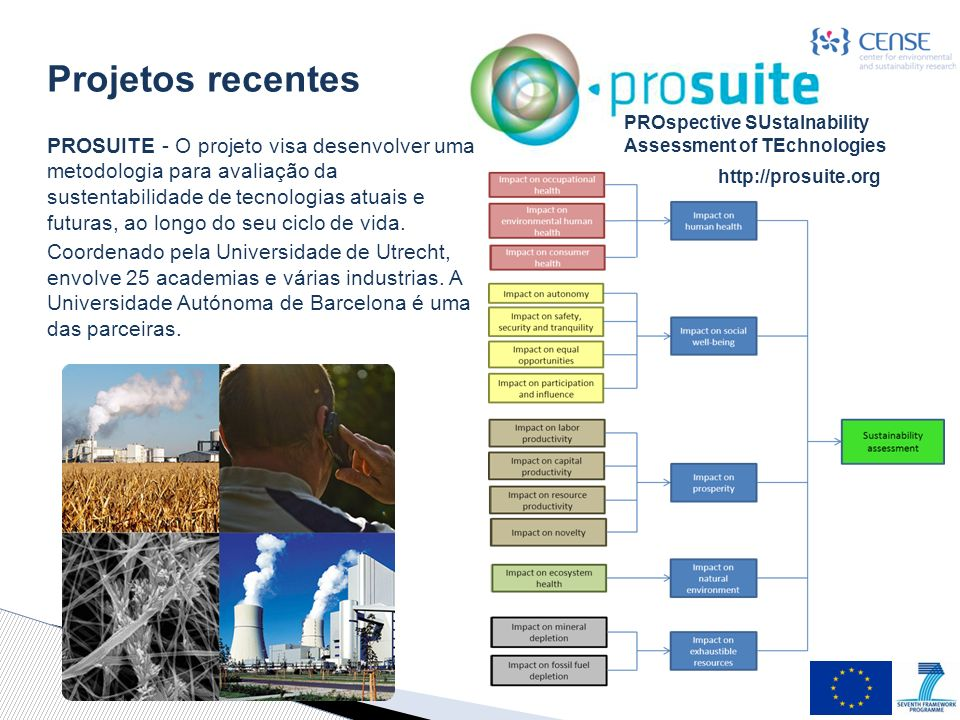 Projetos recentes PROspective SUstaInability Assessment of TEchnologies.