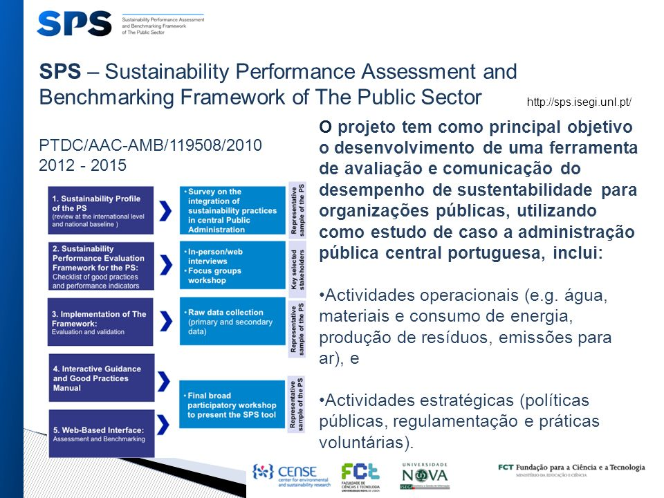 SPS – Sustainability Performance Assessment and Benchmarking Framework of The Public Sector