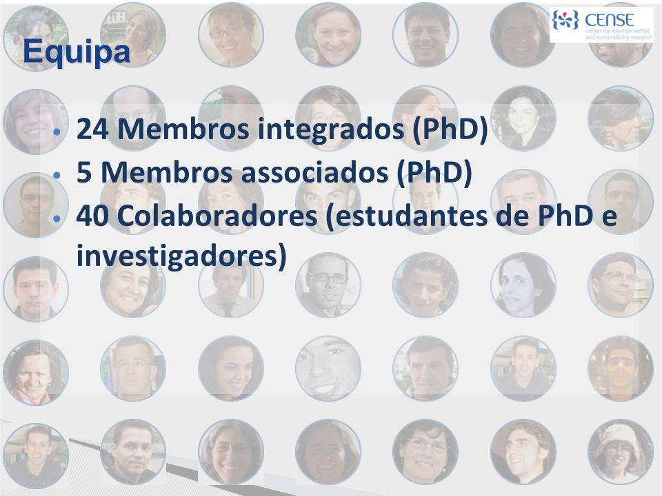 Equipa 24 Membros integrados (PhD) 5 Membros associados (PhD) 40 Colaboradores (estudantes de PhD e investigadores)