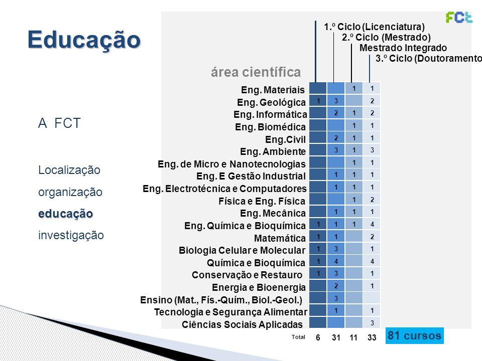 Educação área científica