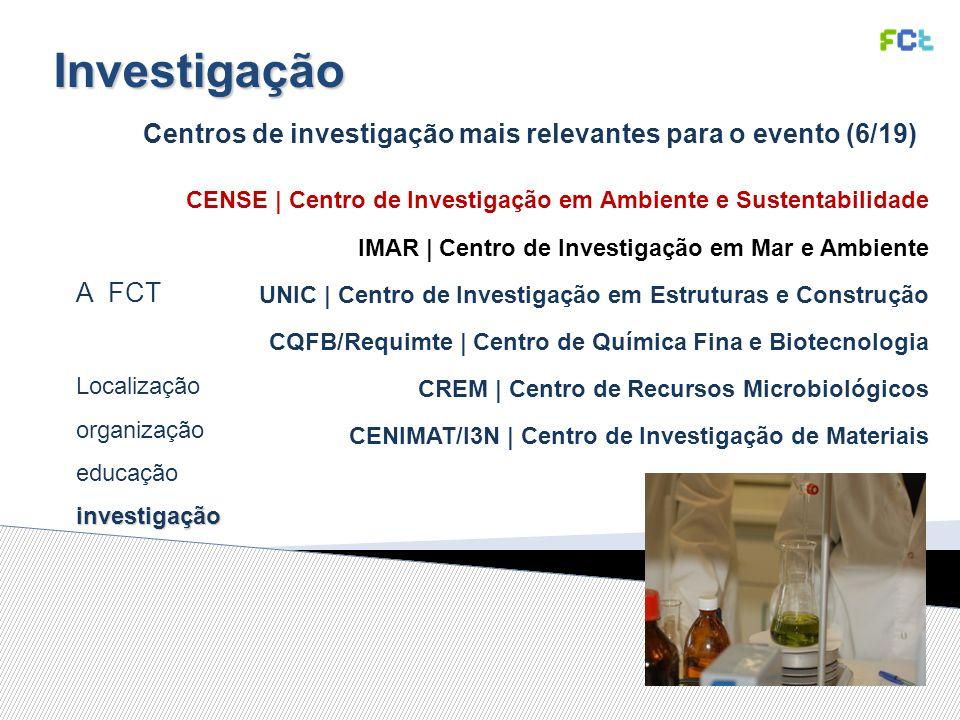 Investigação Centros de investigação mais relevantes para o evento (6/19) CENSE | Centro de Investigação em Ambiente e Sustentabilidade.