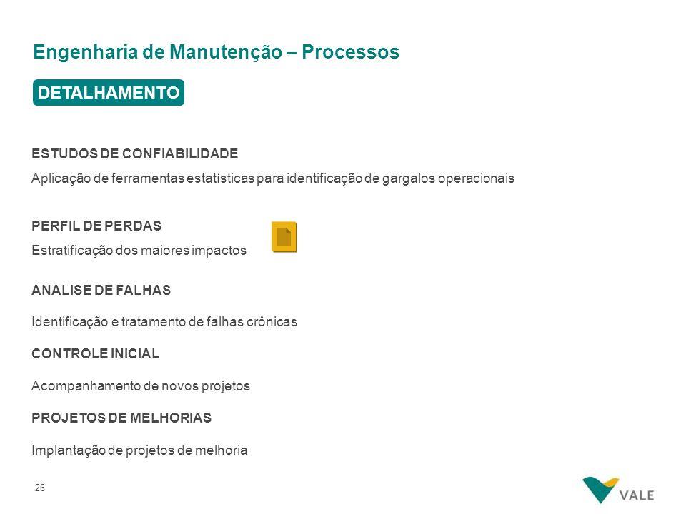 Engenharia de Materiais – Processos