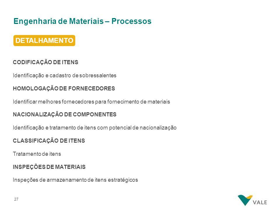 Engenharia de Manutenção Engenharia de Materiais