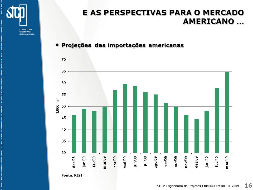 E AS PERSPECTIVAS PARA O MERCADO AMERICANO …