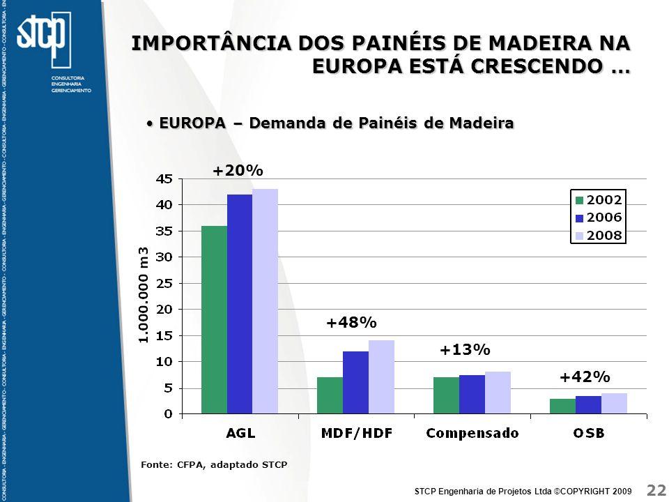 IMPORTÂNCIA DOS PAINÉIS DE MADEIRA NA EUROPA ESTÁ CRESCENDO …
