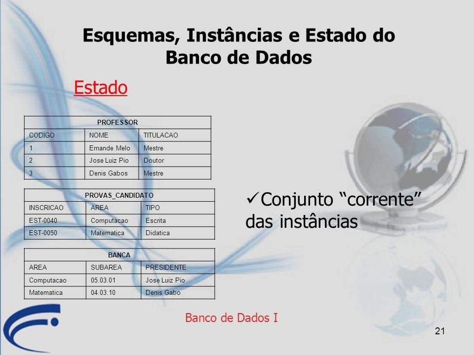 Esquemas, Instâncias e Estado do Banco de Dados