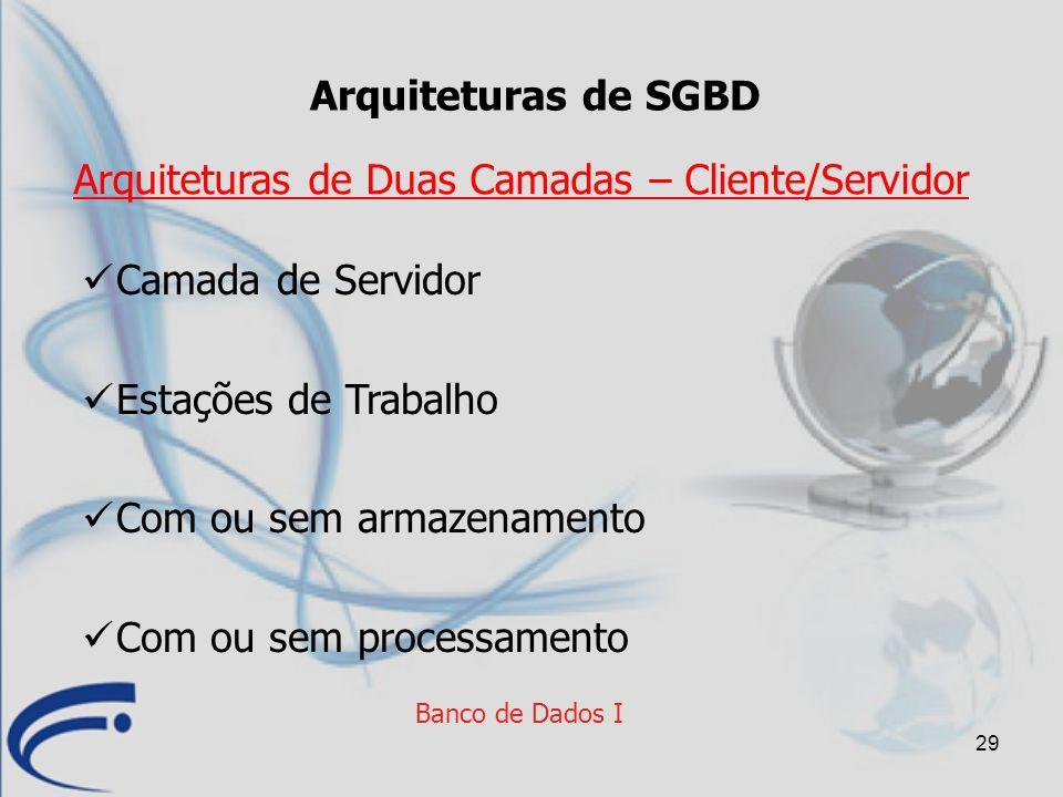 Arquiteturas de Duas Camadas – Cliente/Servidor