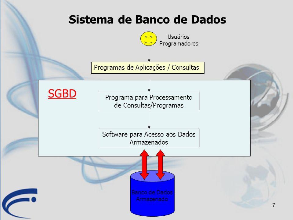 Sistema de Banco de Dados