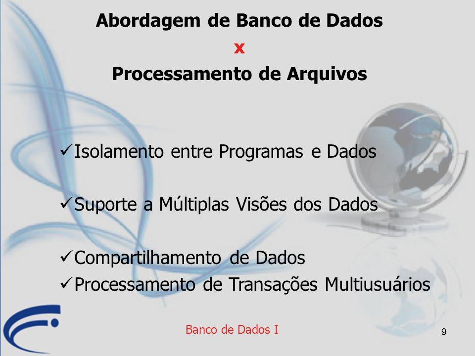 Abordagem de Banco de Dados Processamento de Arquivos