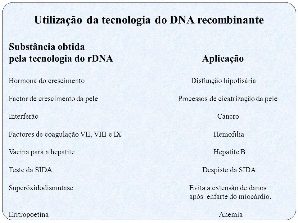 Utilização da tecnologia do DNA recombinante