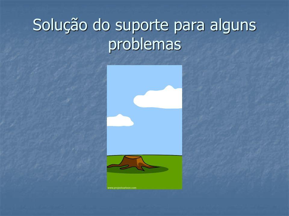 Solução do suporte para alguns problemas
