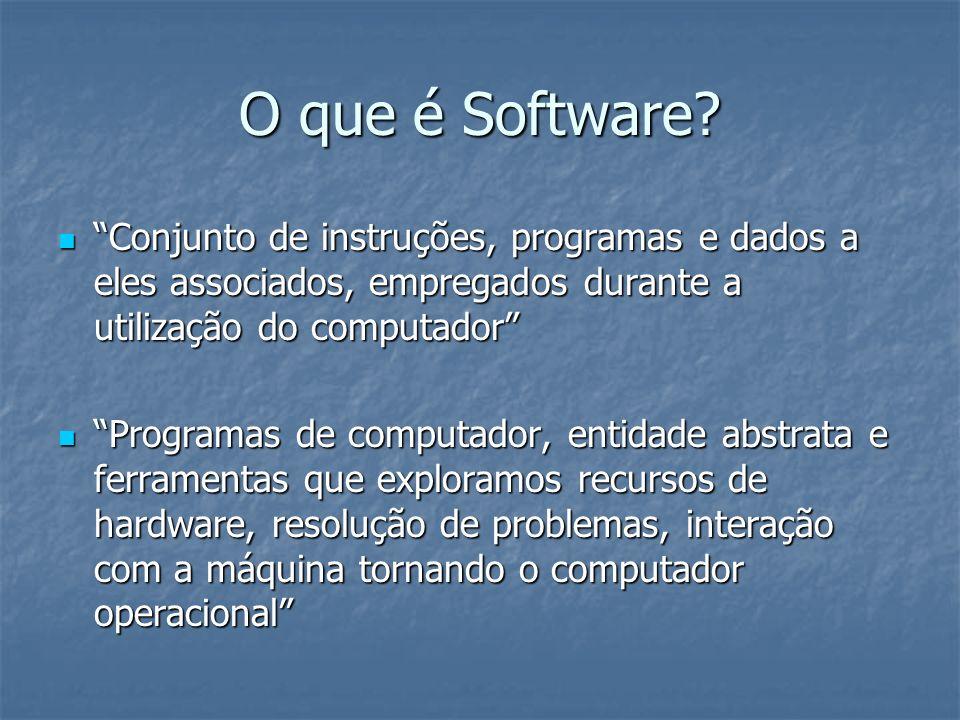 O que é Software Conjunto de instruções, programas e dados a eles associados, empregados durante a utilização do computador