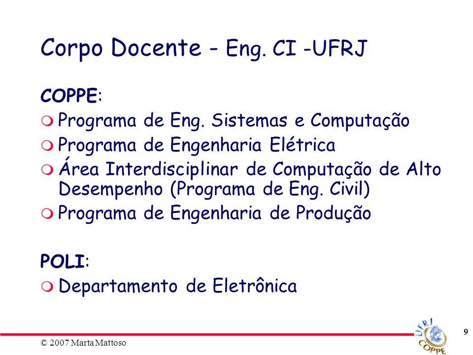 Corpo Docente - Eng. CI -UFRJ