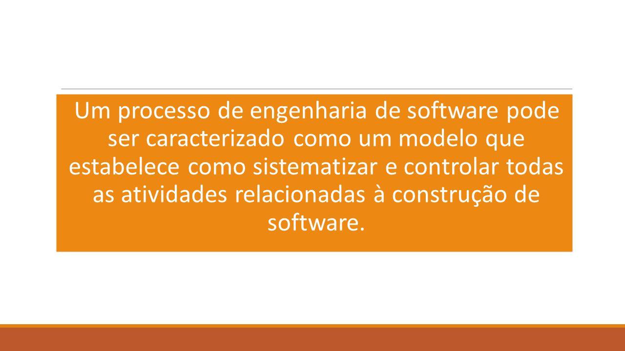 Um processo de engenharia de software pode ser caracterizado como um modelo que estabelece como sistematizar e controlar todas as atividades relacionadas à construção de software.