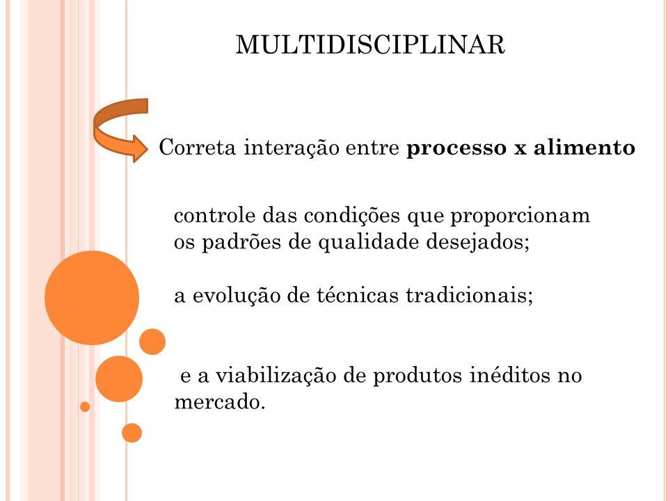 MULTIDISCIPLINAR correta interação entre processo x alimento