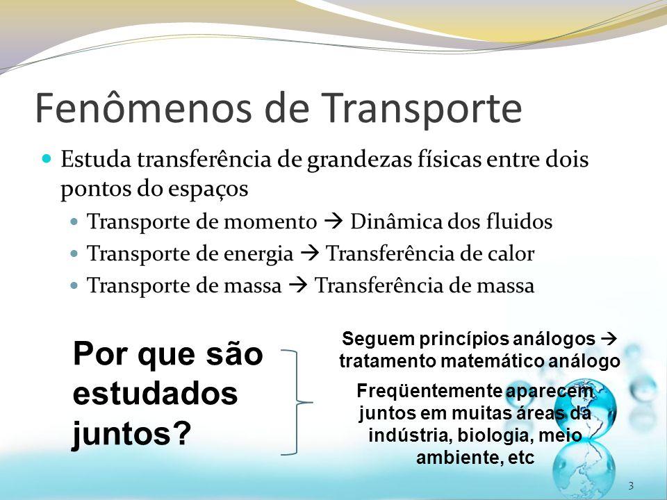 Fenômenos de Transporte