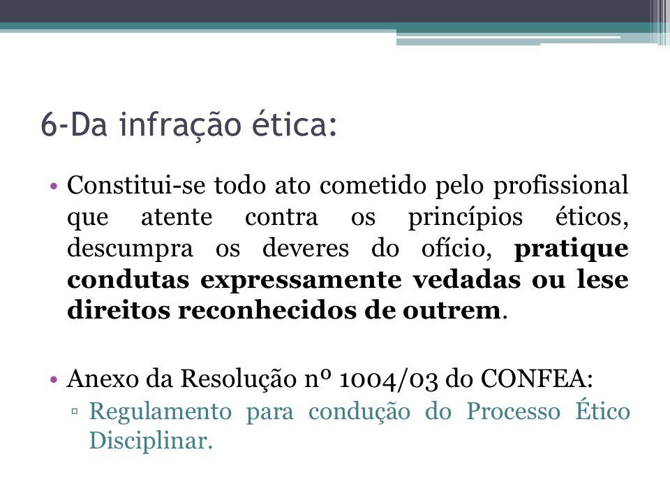 6-Da infração ética: