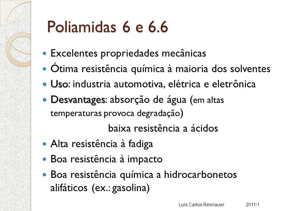 Poliamidas 6 e 6.6 Excelentes propriedades mecânicas