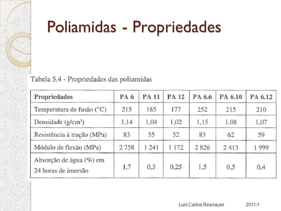 Poliamidas - Propriedades