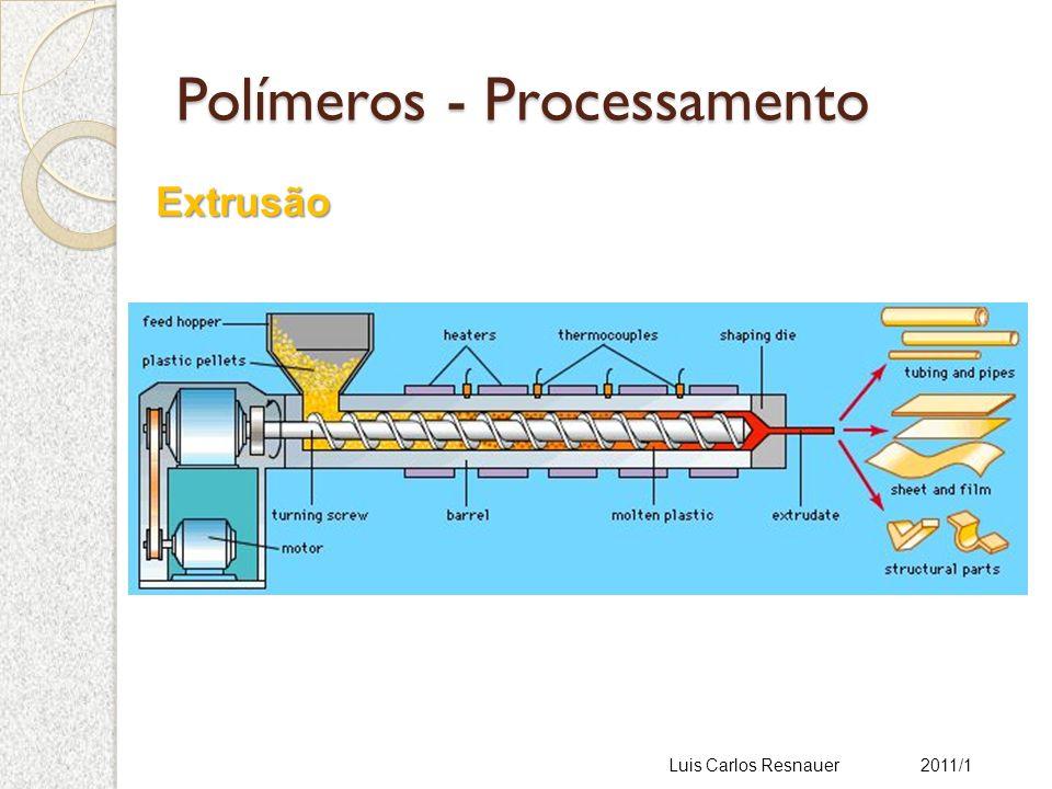 Polímeros - Processamento