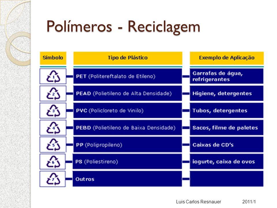 Polímeros - Reciclagem