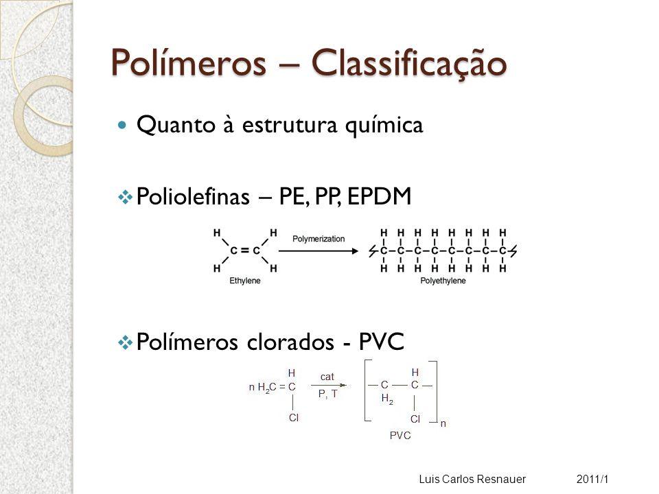 Polímeros – Classificação