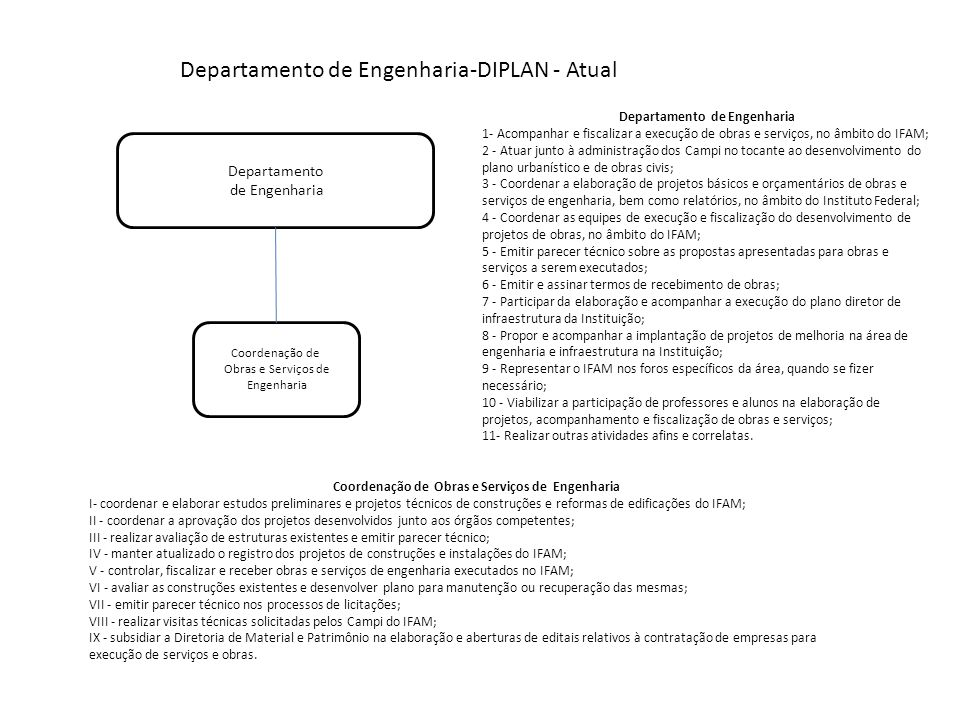 Departamento de Engenharia-DIPLAN - Atual