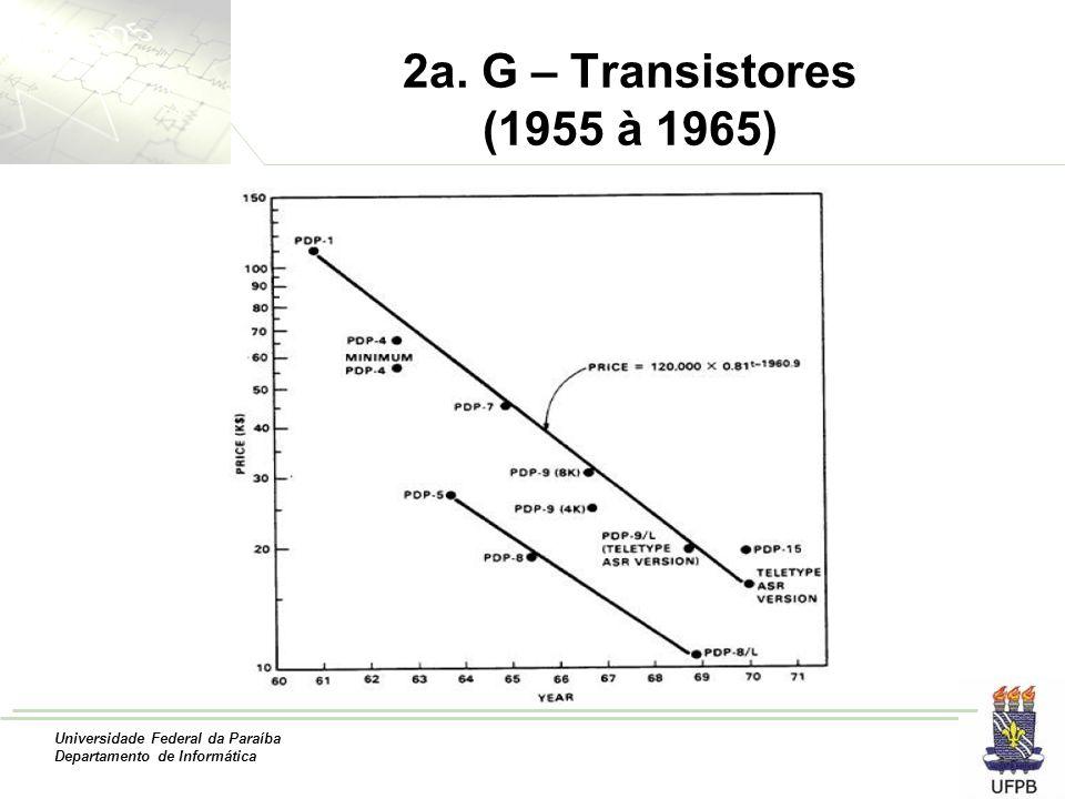 2a. G – Transistores (1955 à 1965)