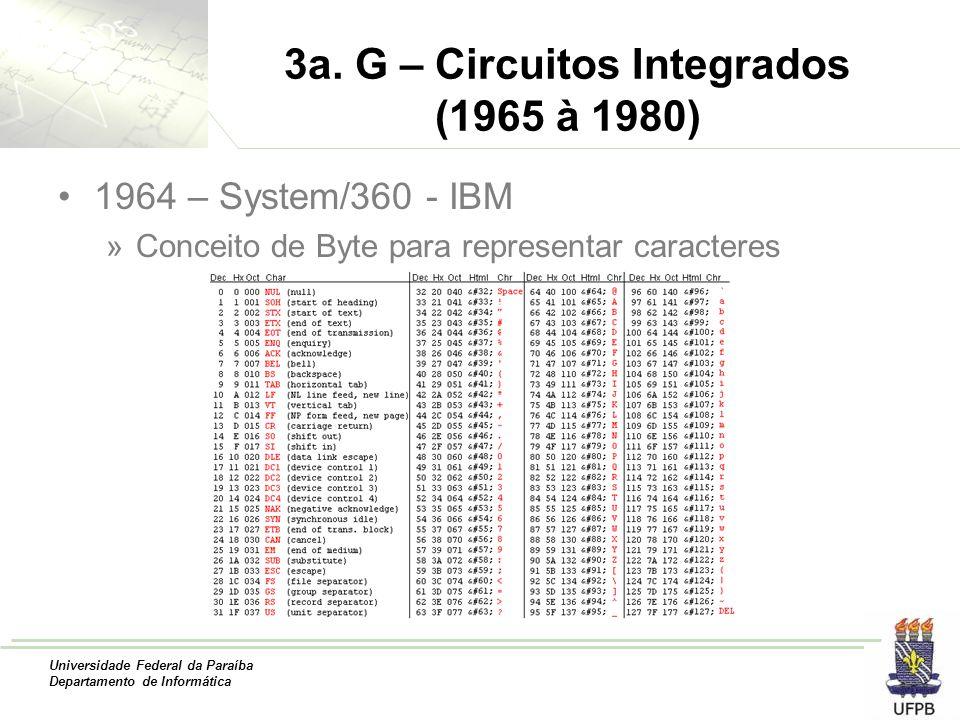 3a. G – Circuitos Integrados (1965 à 1980)