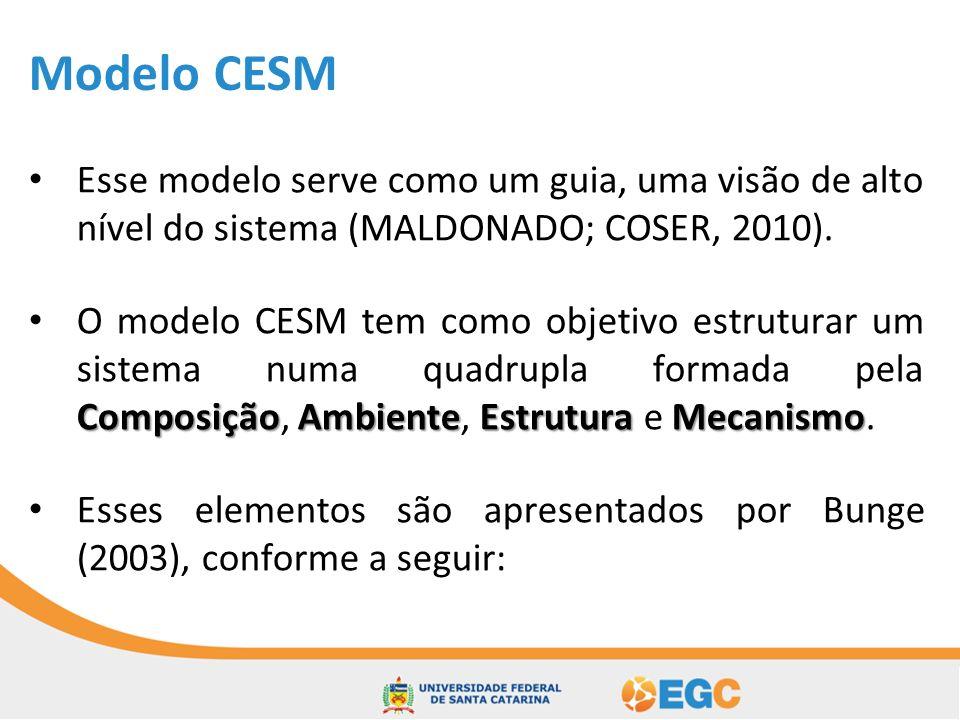 Modelo CESM Esse modelo serve como um guia, uma visão de alto nível do sistema (MALDONADO; COSER, 2010).