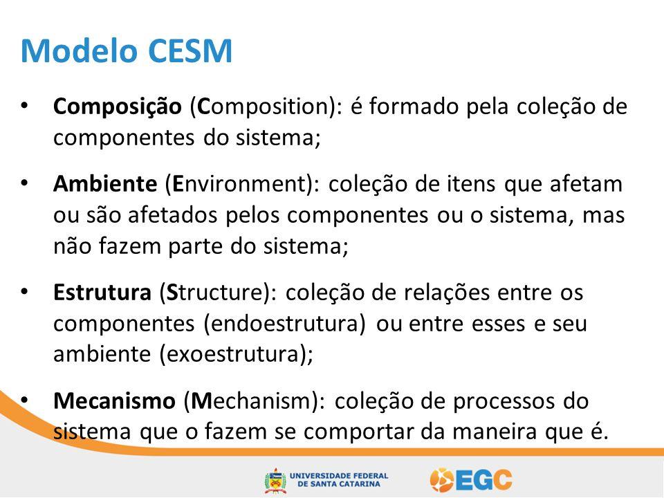 Modelo CESM Composição (Composition): é formado pela coleção de componentes do sistema;