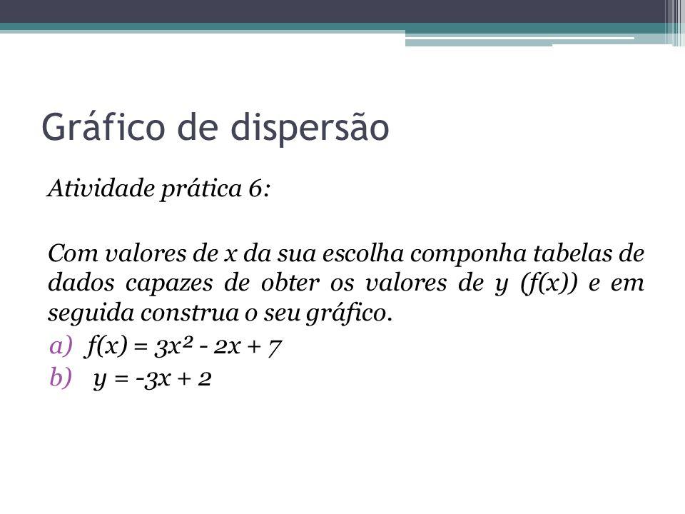 Gráfico de dispersão Atividade prática 6: