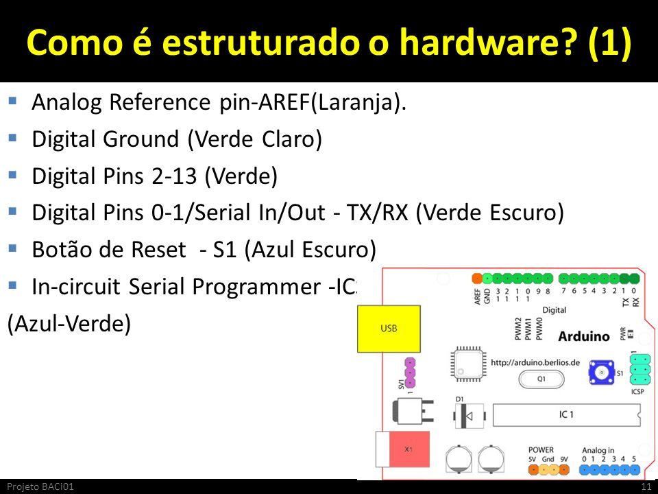 Como é estruturado o hardware (1)