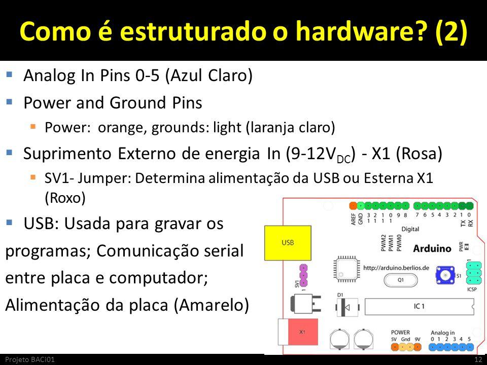 Como é estruturado o hardware (2)