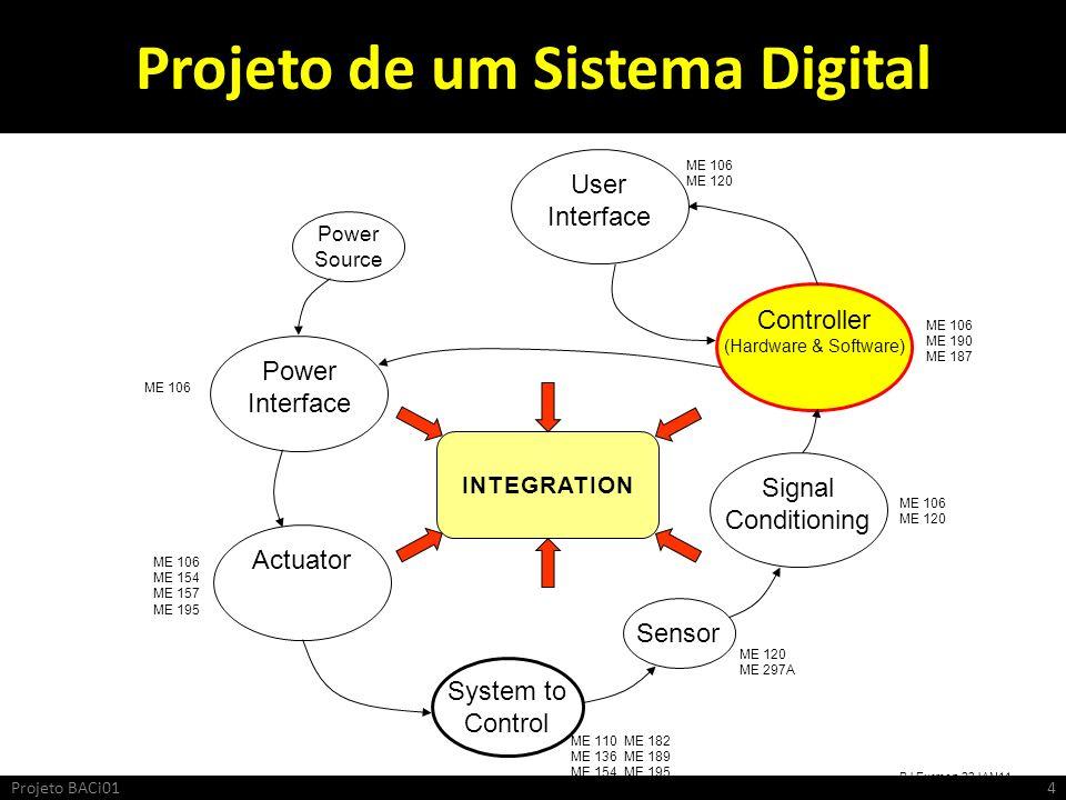 Projeto de um Sistema Digital