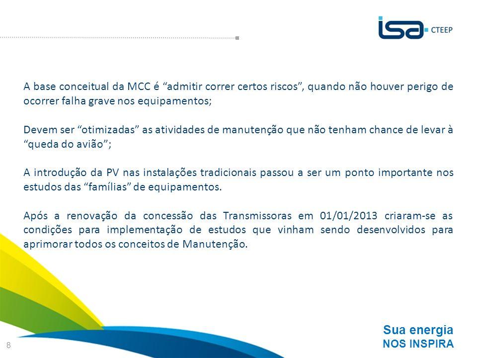 A base conceitual da MCC é admitir correr certos riscos , quando não houver perigo de ocorrer falha grave nos equipamentos;