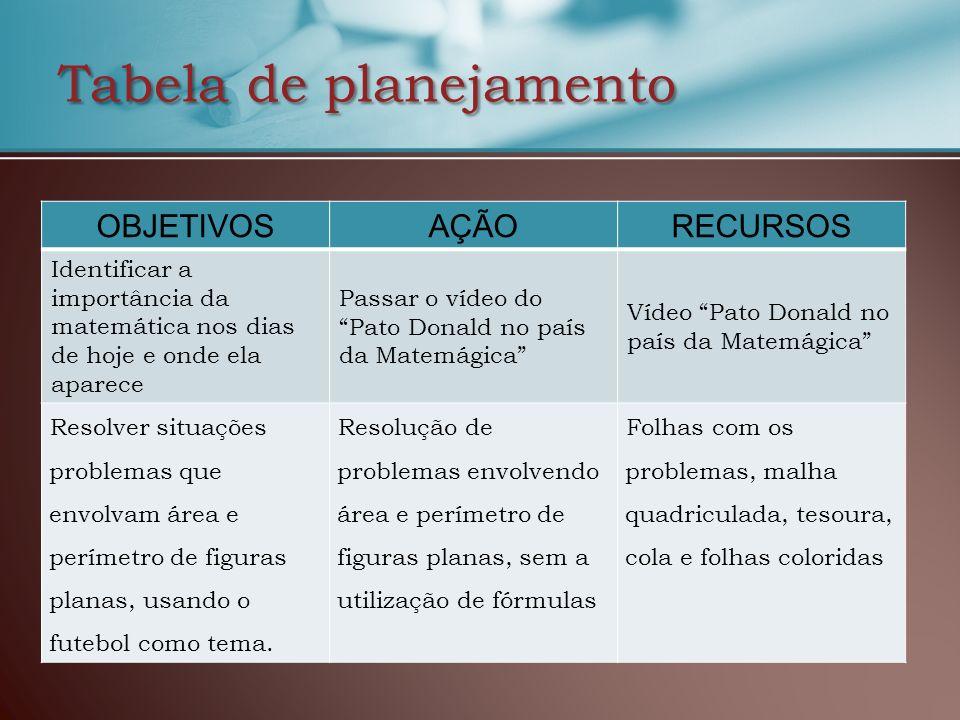 Tabela de planejamento